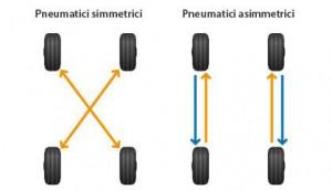 inversione-trazione-anteriore-simmetrici-asimmetrici